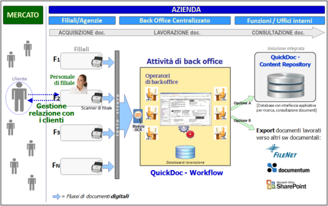 Quickdoc quickdoc_03_39_1.png (Art. corrente, Pag. 1, Foto evidenza)